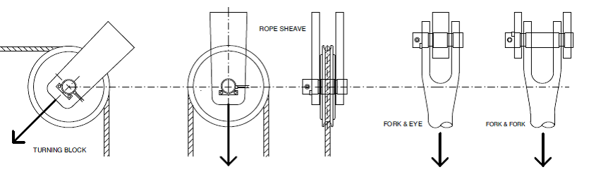 Load Pin Installation Fig. 1