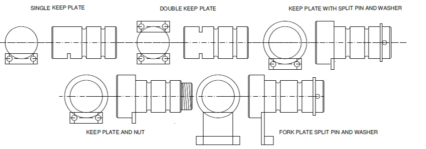 Load Pin Installation Fig. 2